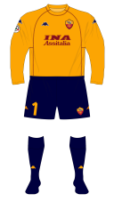 AS-Roma-2000-2001-goalkeeper-maglia-yellow-Antonioli-01-01